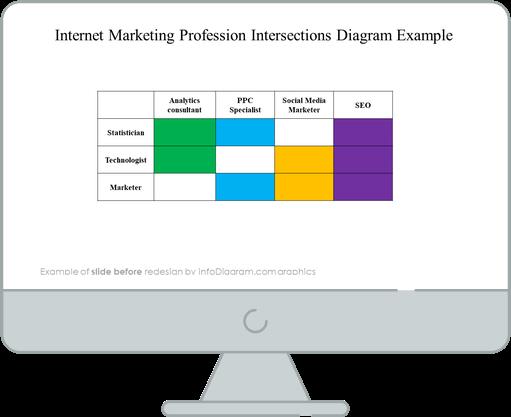 infographics_diagrams_venn_internet_marketing_Before