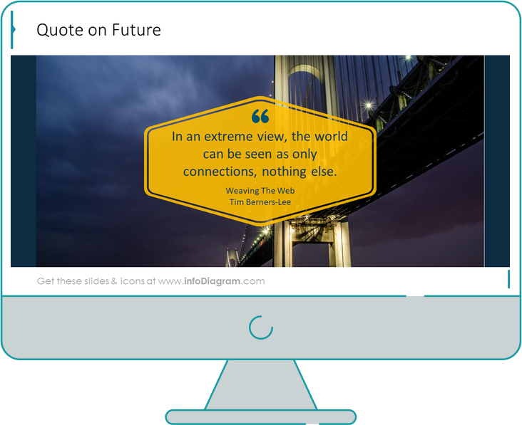 quote on future slide after redesign in powerpoint by infodiagram