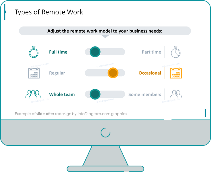 diagram_remote_work_types_After