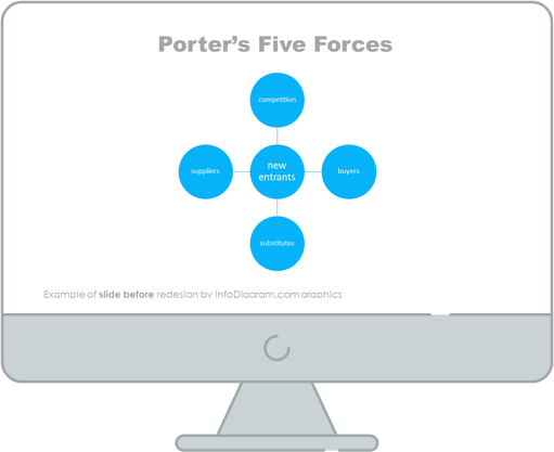 porters five forces diagram slide before redesign by infodiagram in powerpoint presentation