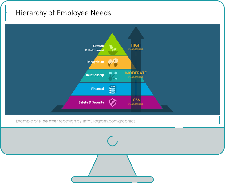 icons_needs_values_flat_employee_needs_After