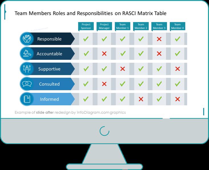 after redesign checklist slide ppt