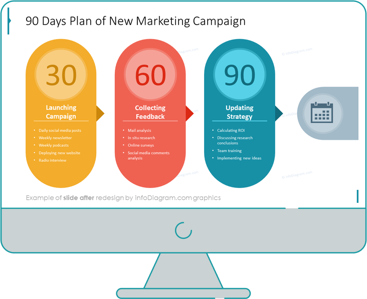 90 days plan ppt diagram slide after redesign powerpoint