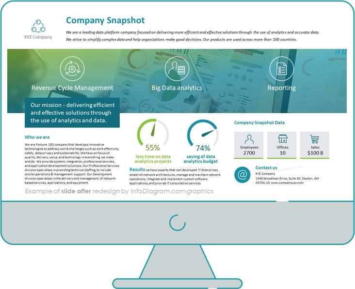 company onepager slide after infodiagram redesign in ppt powerpoint