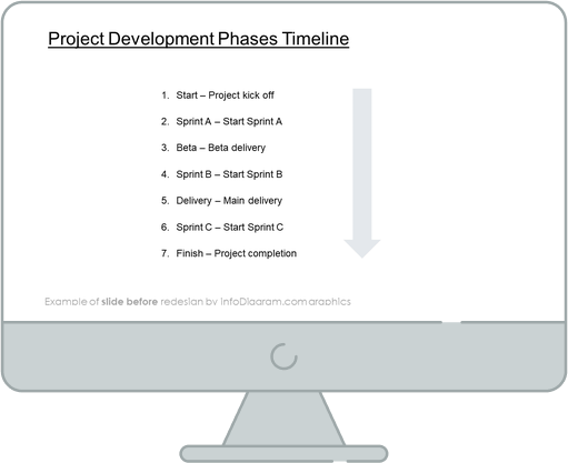 project development phases timeline slide before redesign in powerpoint