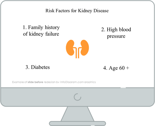 icons_healthcare_bundle_kidney_disease_Before