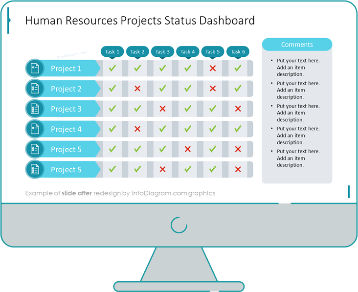 human resources project status dashboard slide after infodiagram redesign in powerpoint