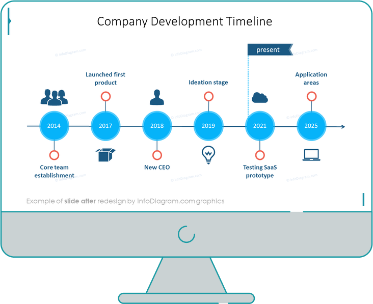 flat icons bundle example company development timeline after