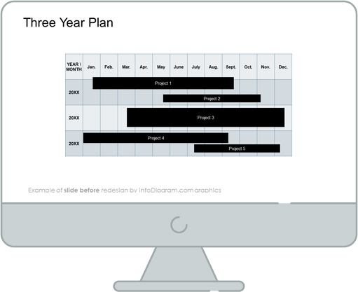 Yearly Business Review Three Year Plan slide before redesign