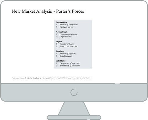 new market analysis diagram slide before redesign by infodiagram in powerpoint presentation