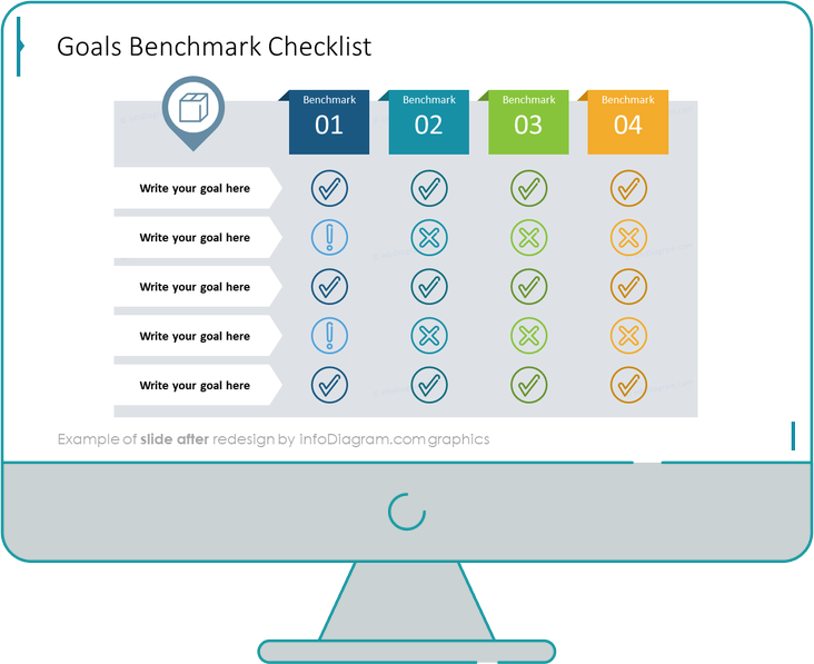 Meeting Review Benchmark Checklist slide after redesign