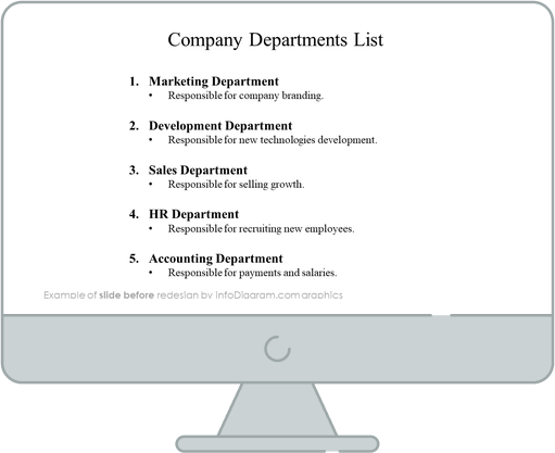 campany departments list tree diagram before redesign in powerpoint by infodiagram
