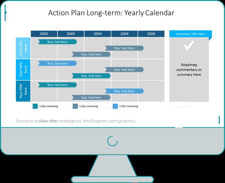 after redesign action plan slide ppt
