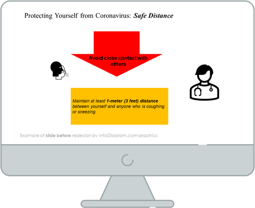 Safe Distance Slide Example before redesign