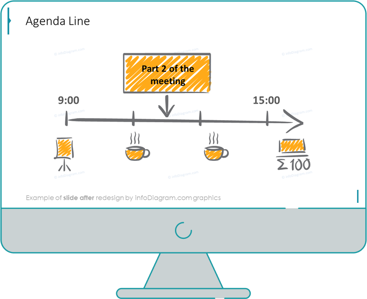 agenda line slide after redesign with scribble icons in powerpoint