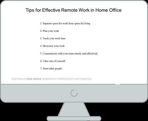 diagram_remote_work_effective_work_inhome_Before