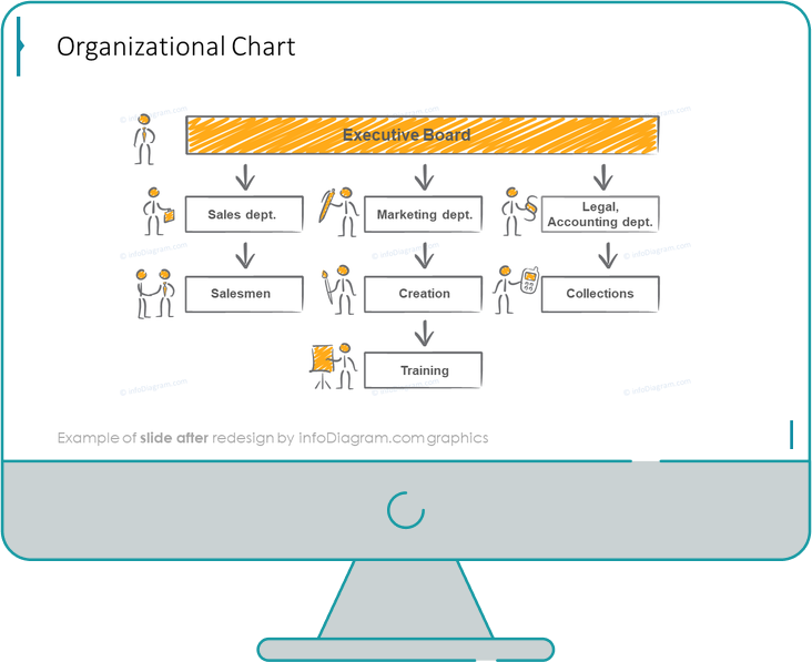 organizational chart slide after redesign with scribble icons in powerpoint