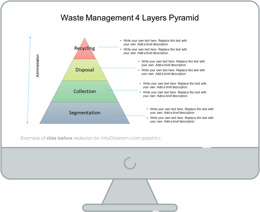 Triple Bottom Line powerpoint levels before  redesign