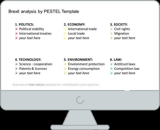 Brexit  PESTEL analysis slide before redesign