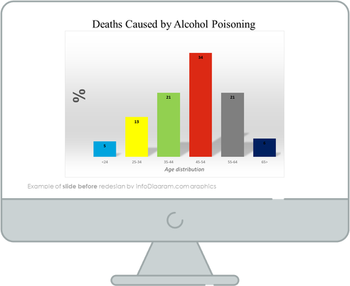 icons_healthcare_bundle_alcohol_poisoning_Before