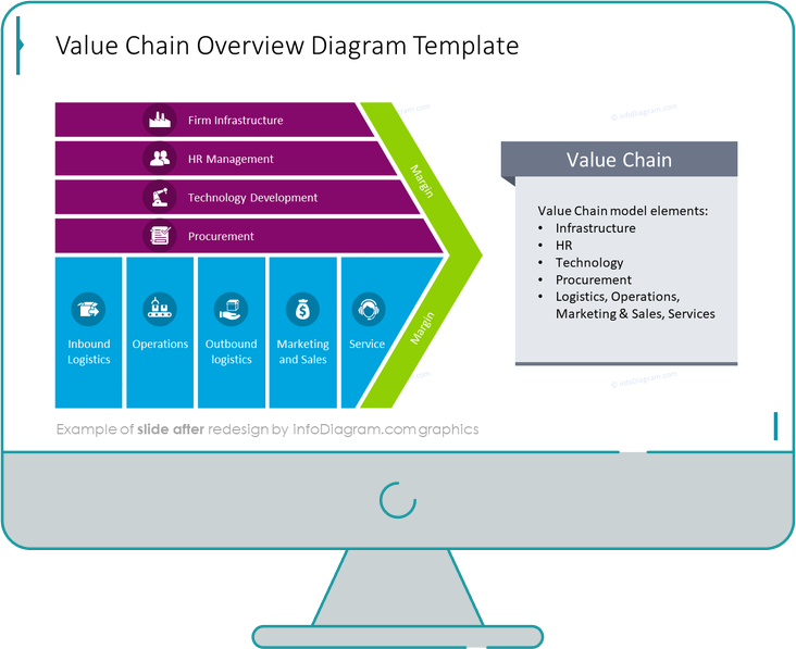 diagram_value_chain_overview_After