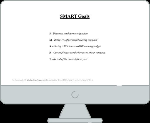 smart goals slide before redesign in powerpoint