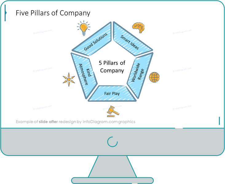 file pillars of company slide after with scribble icons  redesign in powerpoint