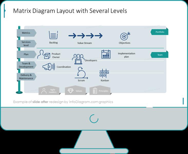 scrum_toolbox_outline_matrix_diagram_After