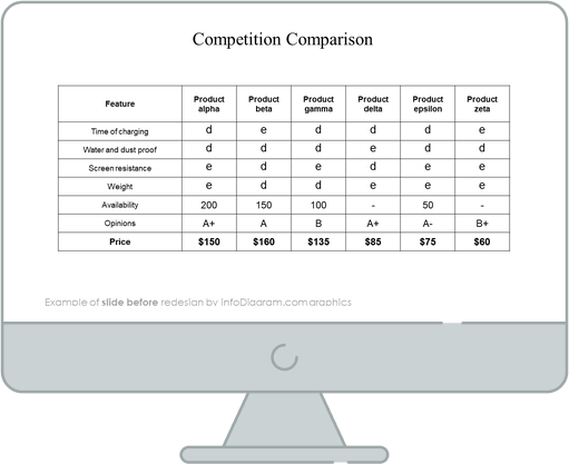 competition comparison slide before redesign in powerpoint