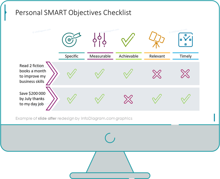 personal smart objectives checklist slide after redesign in powerpoint