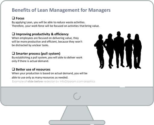 benefits of lean management ppt slide before redesign by infodiagram