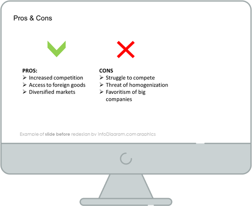 before redesign pros and cons segmented chart slide ppt