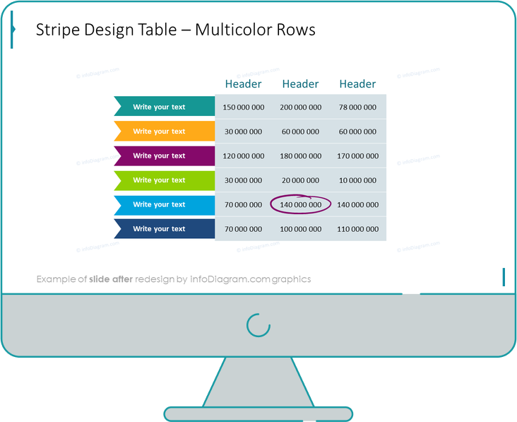 Creative Tables Graphics PPT template redesigned slide