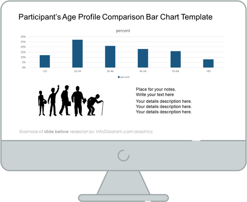 Survey Template Age Profile Comparison slide before redesign