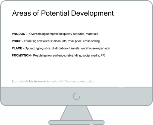areas of potential development diagram slide before infodiagram powerpoint redesign