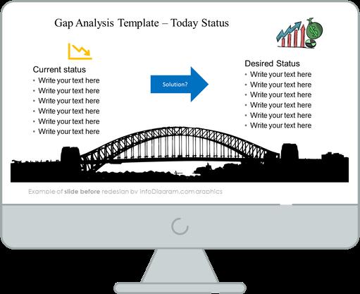 before redesign gap analysis case slide ppt