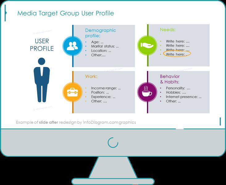 before redesign media planning slide