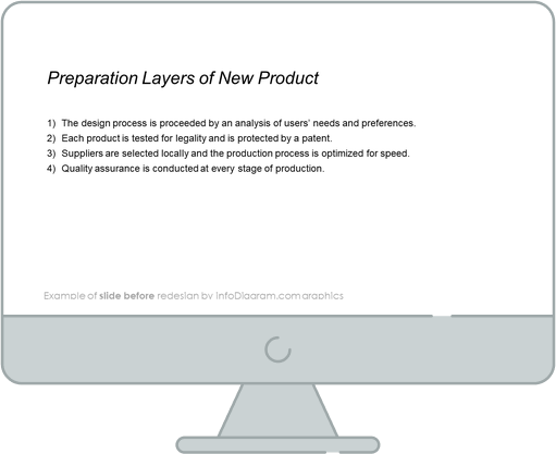 infographics layers new product before redesign