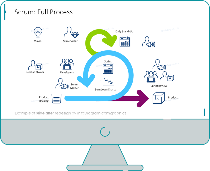 scrum_toolbox_outline_full_process_After