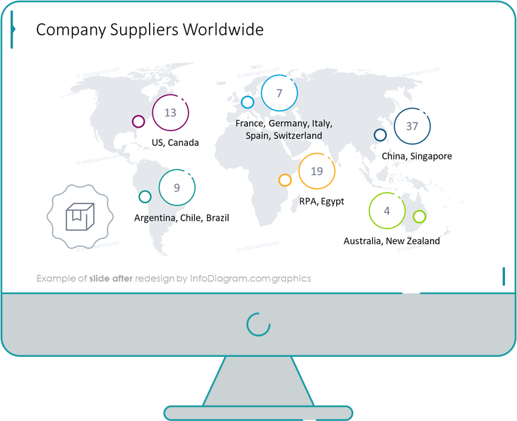 company suppliers worldwide slide after infodiagram redesign in powerpoint