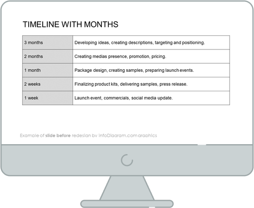 timeline with months slide before redesign in powerpoint