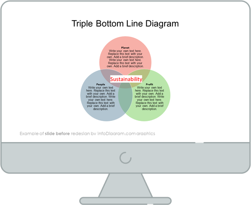Triple Bottom Line powerpoint venn diagram before  redesign