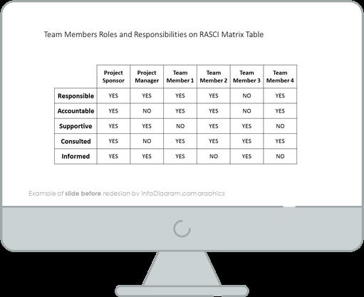before redesign checklist slide ppt