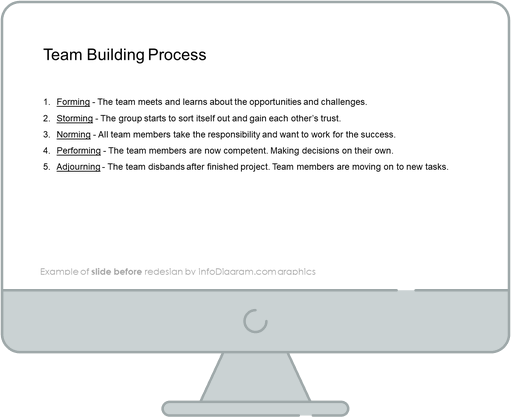group development team building process before redesign