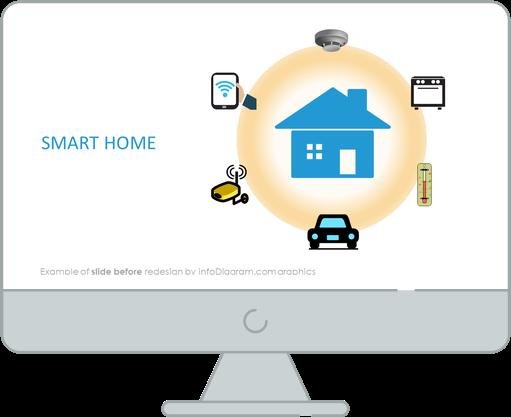 smart home slide slide before infodiagram redesign for powerpoint