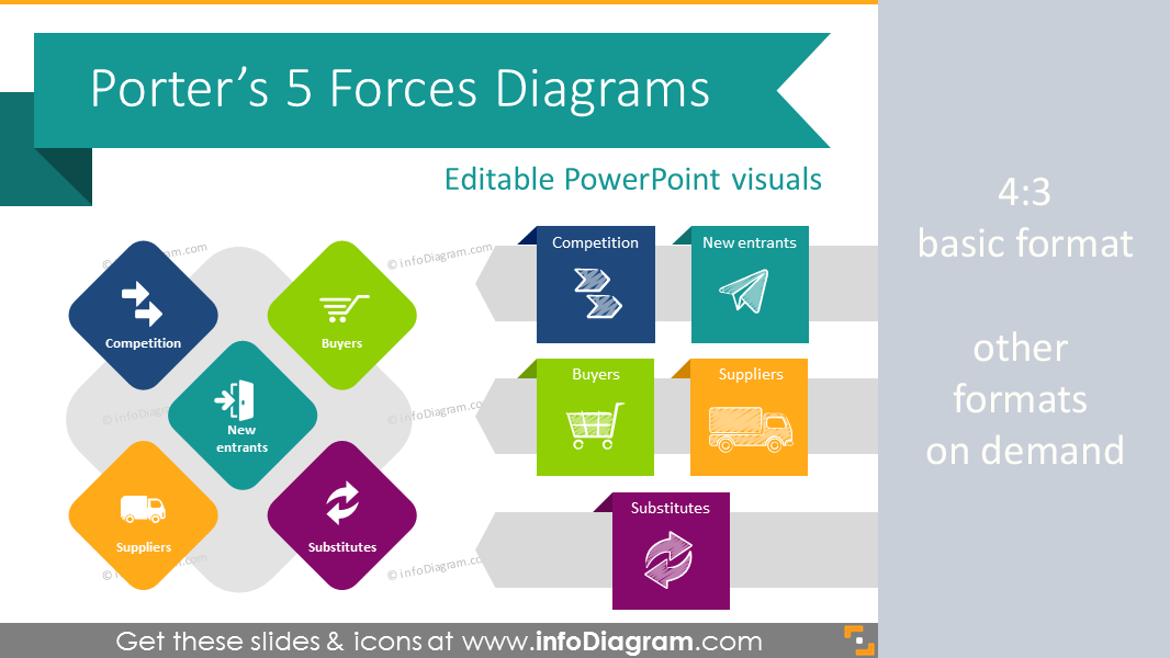 14 Creative Porter Forces Model Diagrams Template For Ppt Presentations