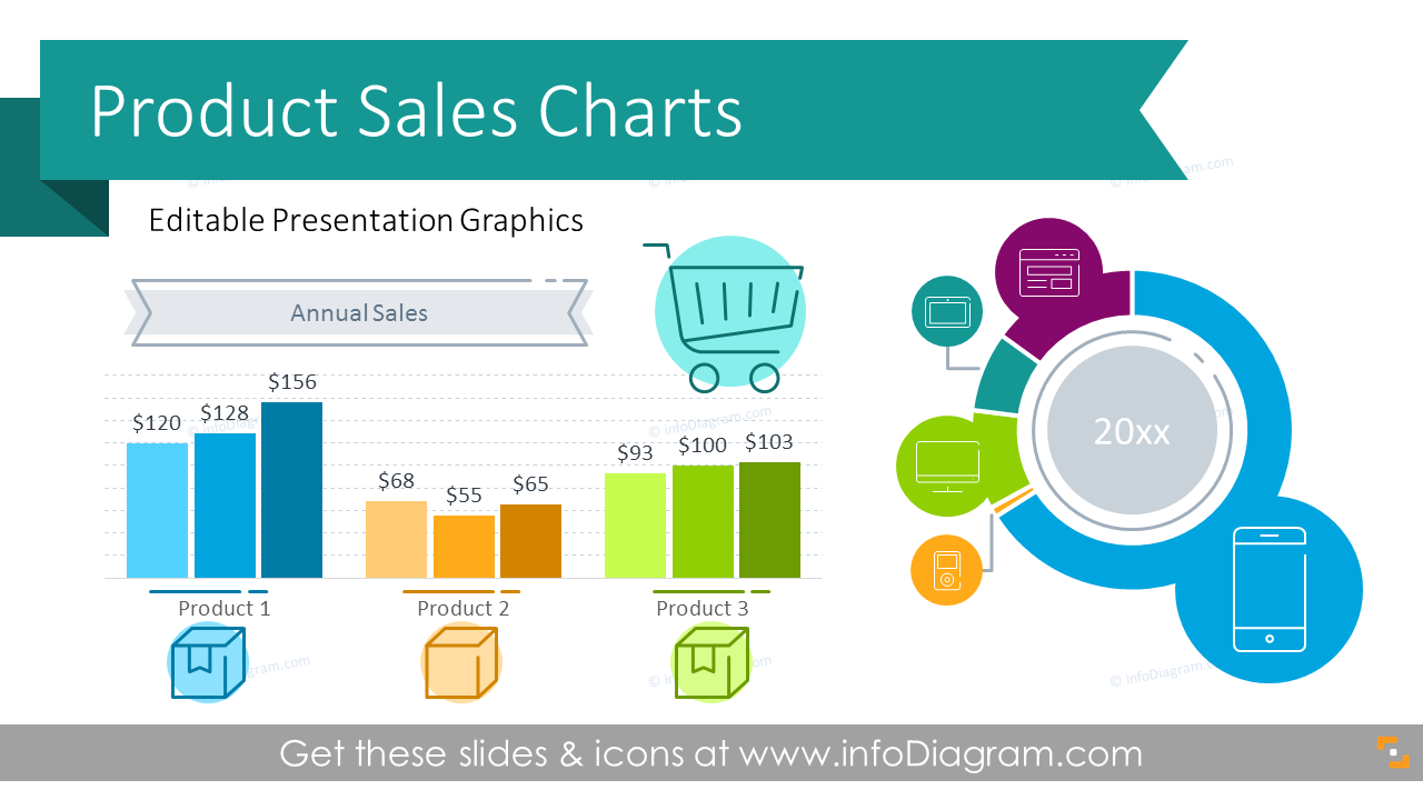12 creative charts for product sales report annual review