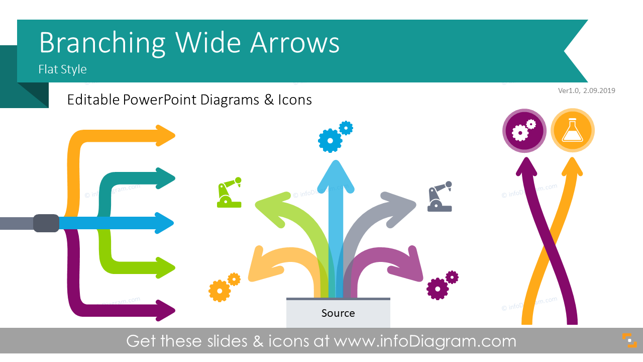 Wide Block Arrows Of Forking Process Branch Powerpoint