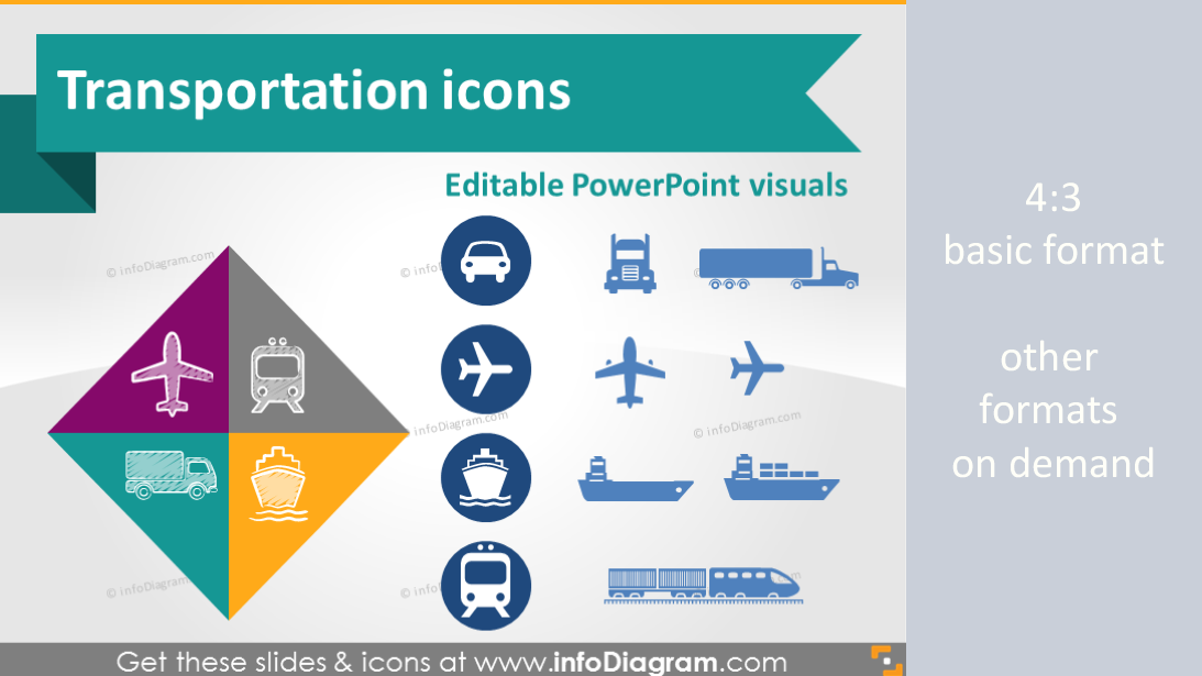 supply chain powerpoint templates