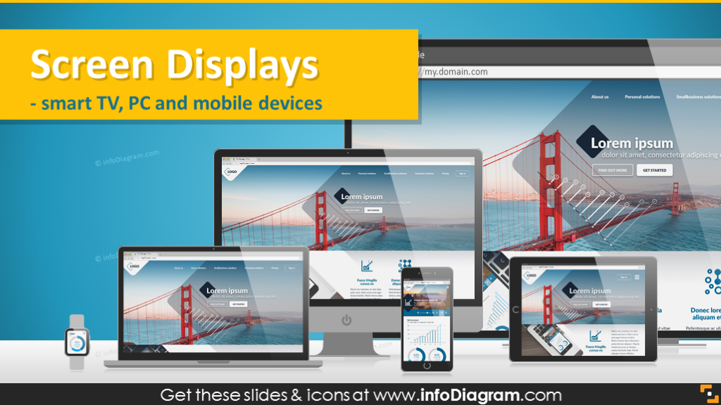 desktop screen ppt template website app presentation smart tv, Powerpoint templates